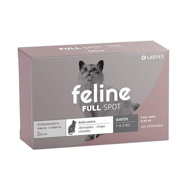 Feline-Fullspot