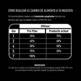 Pro-Plan-Perro-Adulto-Reduced-Calorie-Raza-Pequeña-1kg