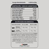 PRO-PLAN-Adult-Cat--7--7.5-Kg