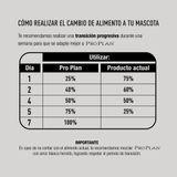 Pro-Plan-Gato-Adulto-Sterilized-1.5-Kg