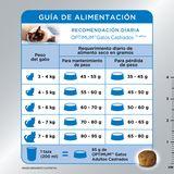 Alimento-Optimum-Gato-Castrado-1kg