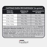 Alimento-Excellent-Reduced-Calorie-para-Gato-1-Kg