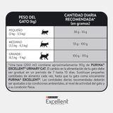 Excellent-Gato-Urinary-Pollo---Arroz-75-Kg