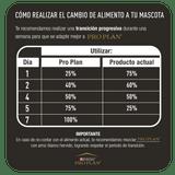 Alimento-Pro-Plan-Urinary-Optitrac-para-Gato-3-Kg