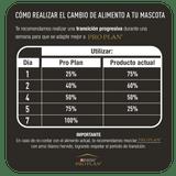 Alimento-Pro-Plan-Active-Mind-para-Perro-Raza-Pequeña-1Kg