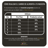 Alimento-Pro-Plan-Active-Mind-para-Perro-Raza-Pequeña-75Kg