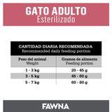 Placa-Fawna-Gato-esterilizado_Mesa-de-trabajo-1-copia-9